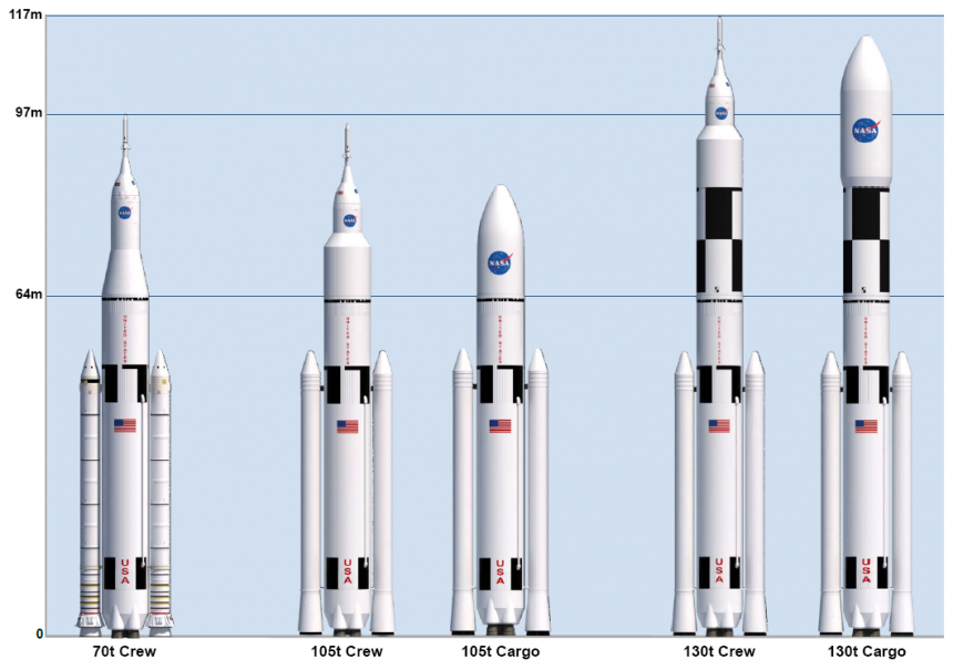 SLS vehicle configurations